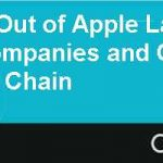 Taking a Bite Out of Apple Labor Rights and the Role of Companies and Consumers in a Global Supply Chain